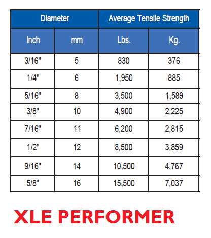 XLE Performer
